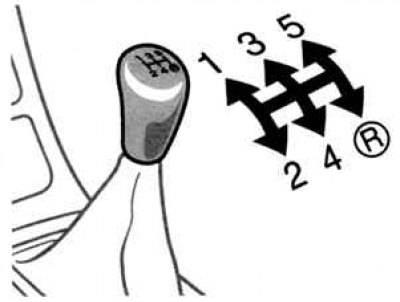 Как правильно тормозить на механике? часть 1