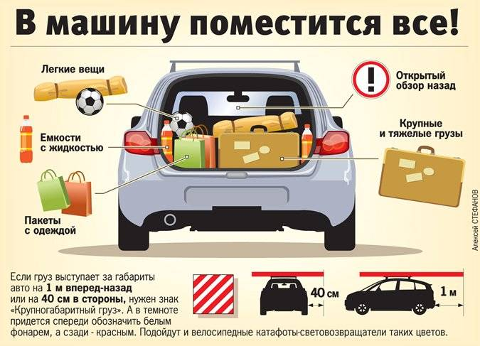 Как подготовить машину к дальней поездке в путешествие