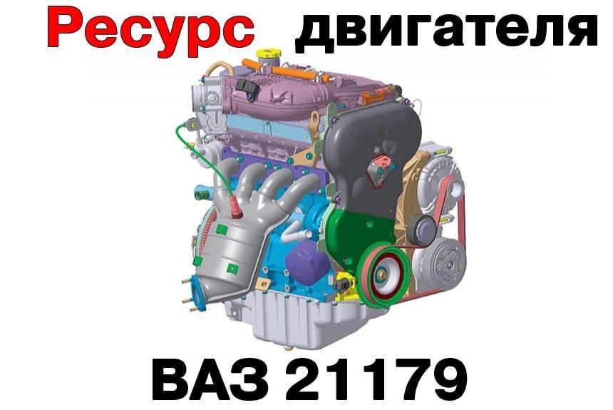 Отзыв ваз 1.8 мкпп 122л.с. 2020 г. - sanik0909