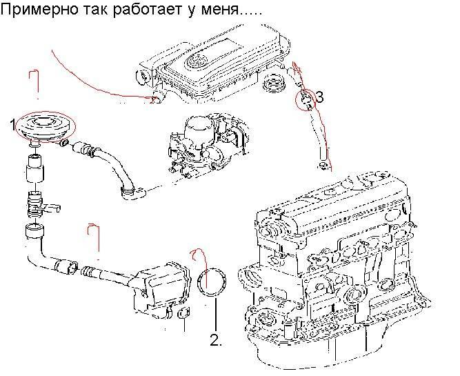 Система вентиляции картера автомобиля