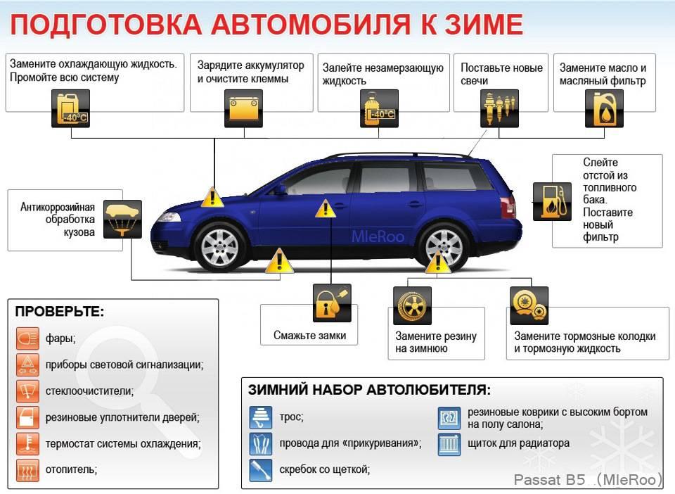 Подготовка автомобиля для дальней поездки