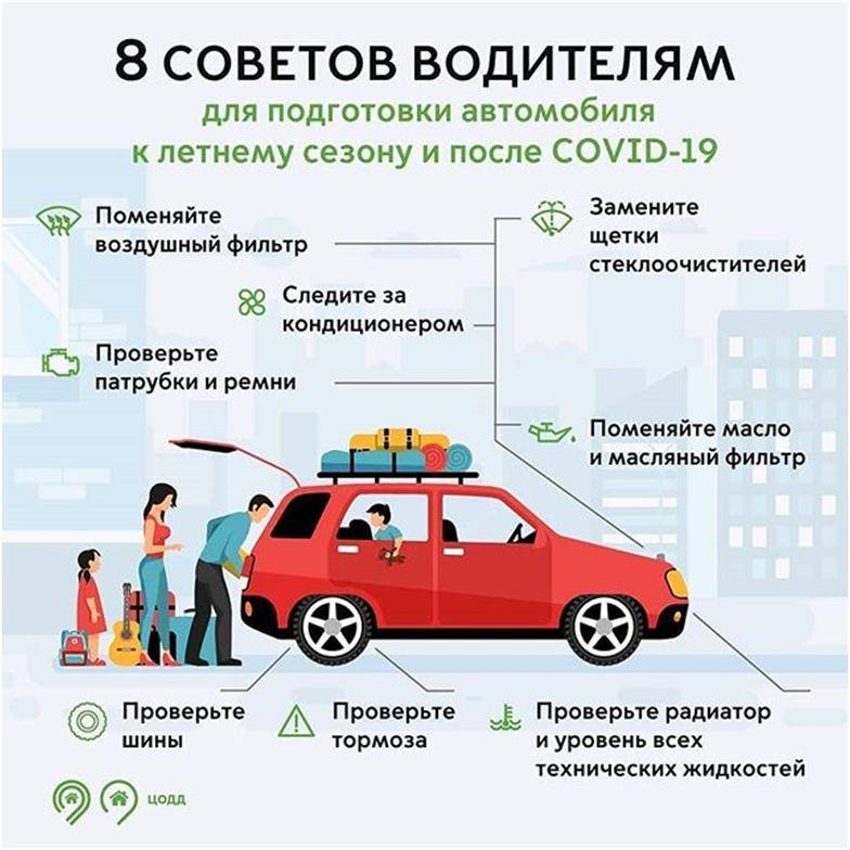 Страхование путешествия на автомобиле. как поехать за границу на своем автомобиле. страховка автомобиля в другой стране.