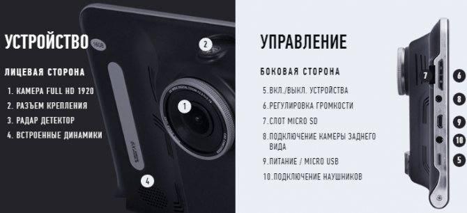 Автогаджет dvr fc 950, обзор, отзывы, инструкция по применению