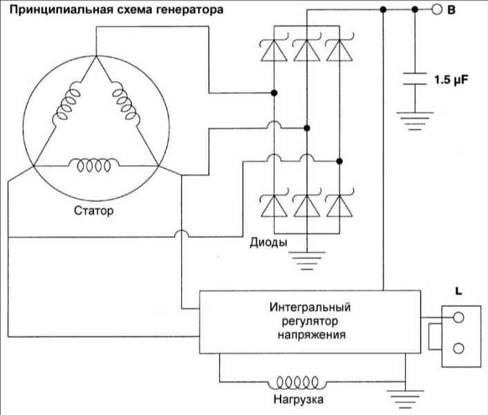 Электрическая схема автомобильного генератора - автомобильный портал automotogid