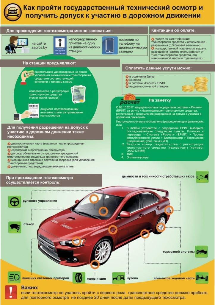 Как пройти техосмотр автомобиля