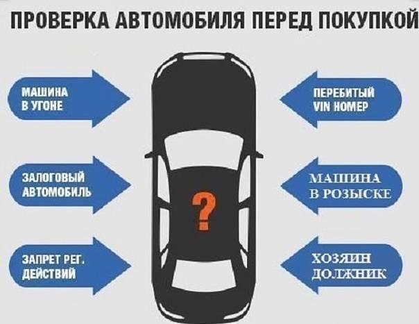 Проверка авто перед покупкой. на что обратить внимание