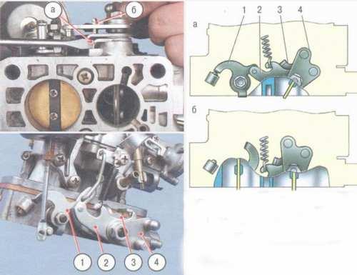 Карбюратор ваз 2106: настройка, ремонт, устройство, тюнинг, неисправности
