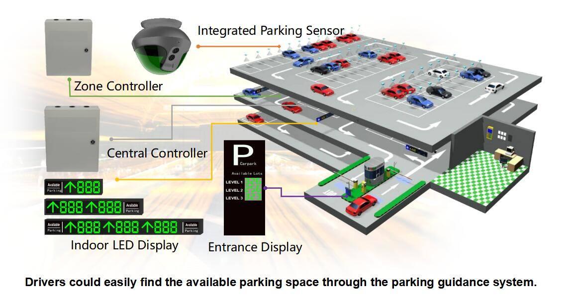 Ассистенты vw — новые вспомогательные системы для водителя