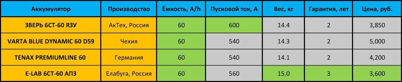 Пусковые токи асинхронного двигателя - откуда берутся и как их уменьшить – самэлектрик.ру