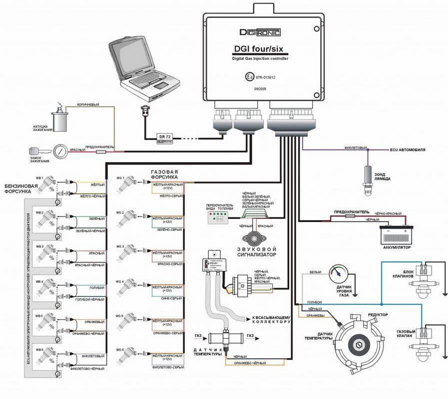 Гбо 4-е поколение для двигателя: описание