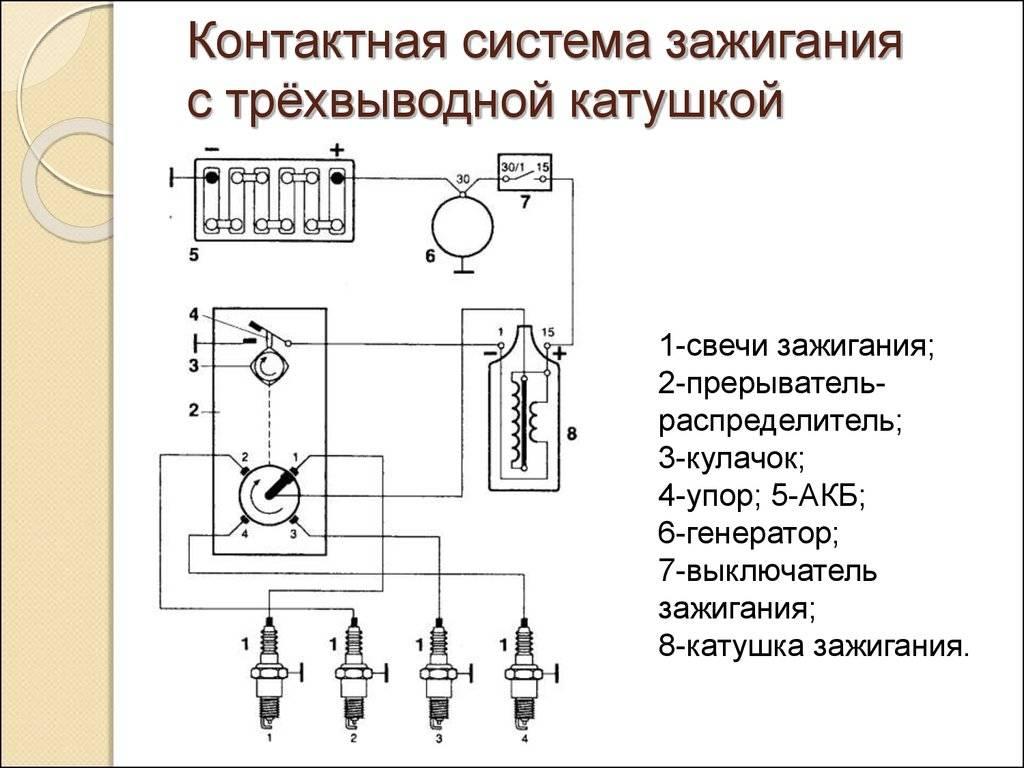 Система зажигания является необходимой частью автомобиля