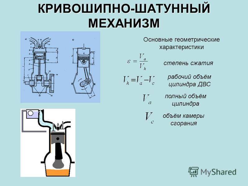 Что такое рабочий объем двигателя и как его расчитать