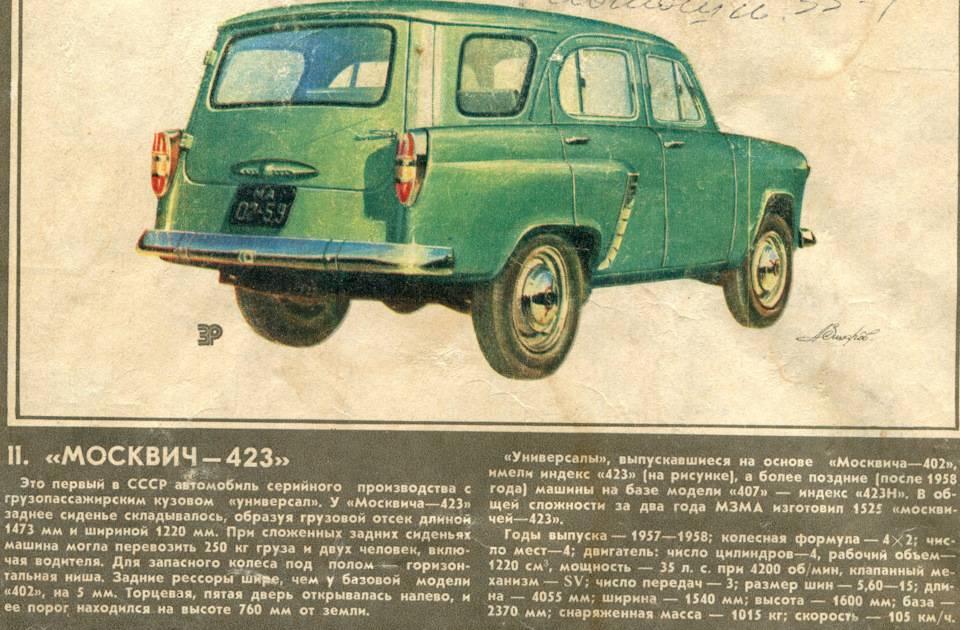 Почему газ — 24, а москвич — 401: что означают цифры в индексах советских машин   новости музыки и игр