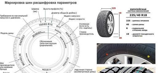 Маркировка шин: расшифровка обозначений и классификация шин