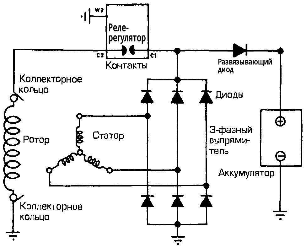 Принцип работы и схемы подключения автомобильных генераторов постоянного и переменного тока