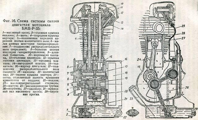 Появилась течь масла в двигателе — в чем причина и как отремонтировать