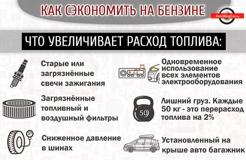 Как сэкономить топливо: секреты вождения - украина за рулем