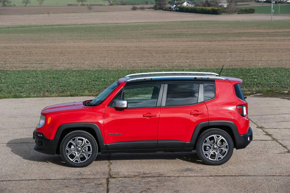 Jeep renegade, характеристики, комплектации, отзывы