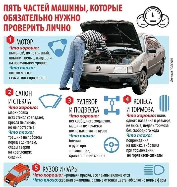 Рекомендации по быстрому поиску запчастей для автомобиля