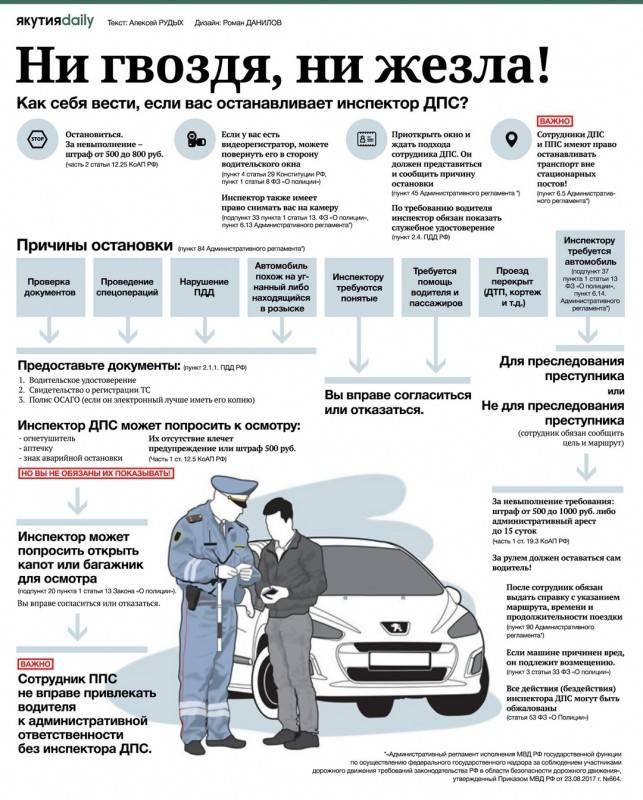 Штраф за отсутствие прав при себе, если остановили на посту дпс в 2021г по закону в россии