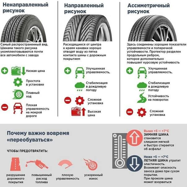 Когда пора менять резину (шины) на зимнюю новую: как понять, что надо