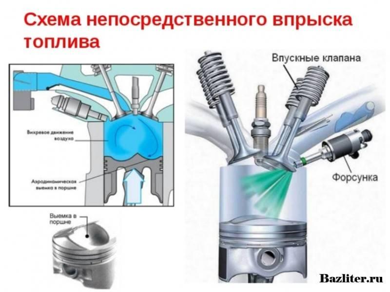 Механический инжектор к- джетроник
