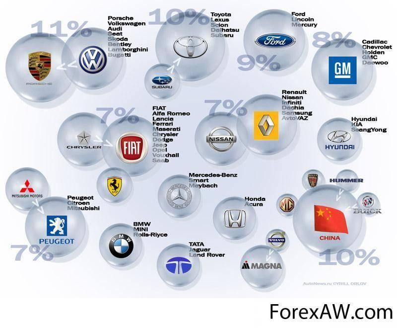 Английские автомобили: марки и эмблемы. английские автомобили: рейтинг, список, характеристики и отзывы
