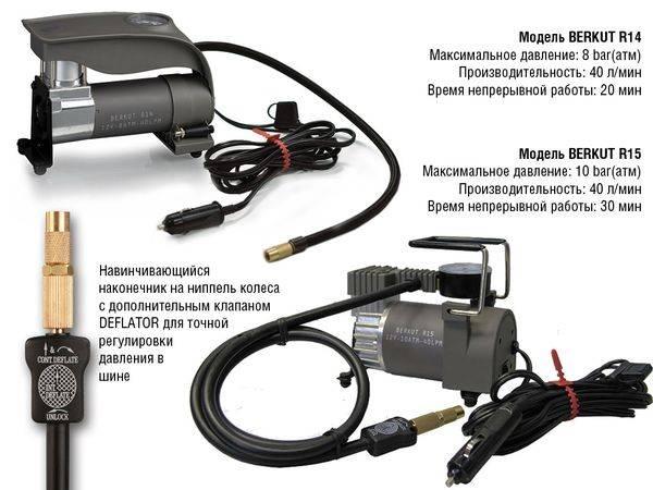 Как правильно выбрать компрессор для автомобиля