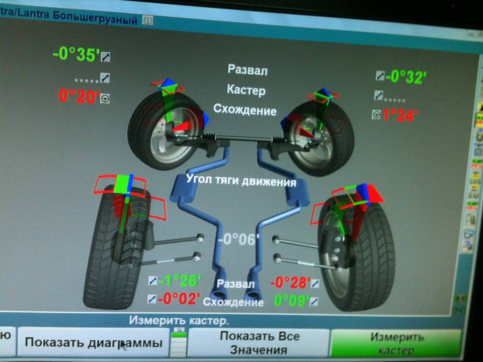 Как сделать сход-развал на задних колесах автомобиля