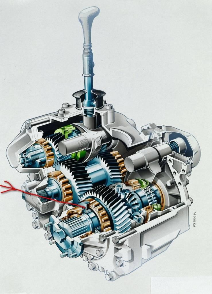 Типы и виды коробок передач: какие бывают кпп, классическая трансмиссия, классификация