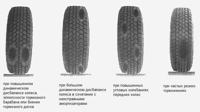 Износ шин — виды износа протектора, как проверить