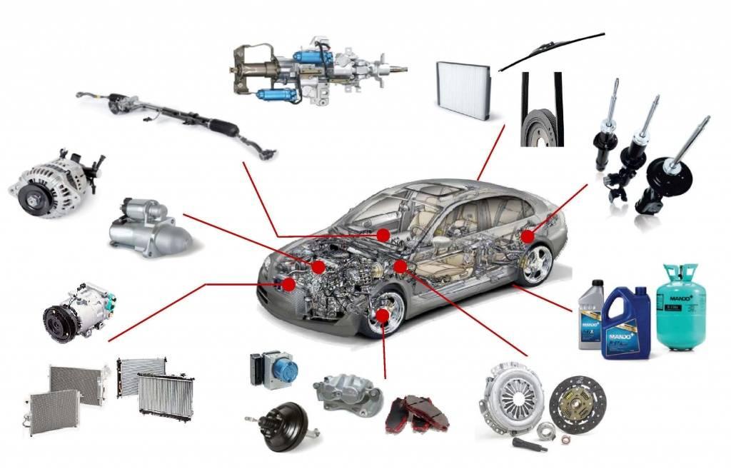 Подбор запчастей, как быстро и правильно искать нужную запчасть для автомобиля