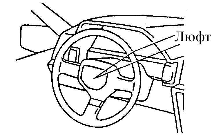 Определить люфт рулевой тяги