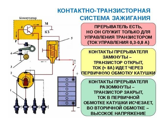 Установка электронного зажигания на ваз
