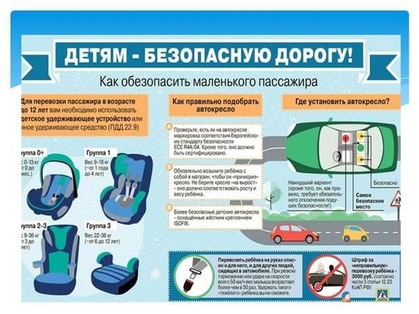 5 опасных аксессуаров для детей в салоне автомобиля