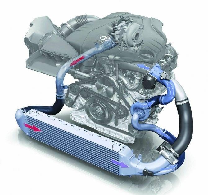 Атмосферный двигатель. выберем что лучше — атмосферный двигатель или турбированный