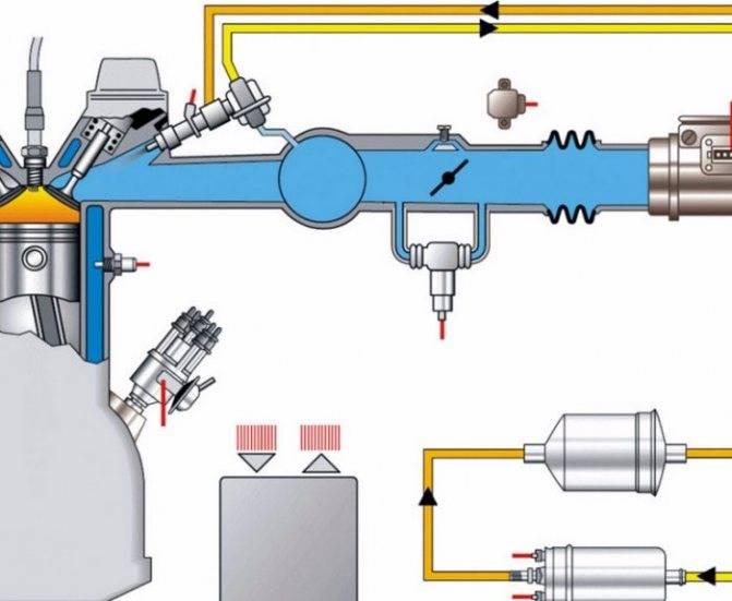 Принцип работы механического инжектора