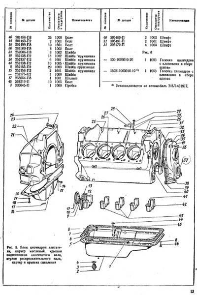 Технические условия на капитальный ремонт автомобиля зил 130