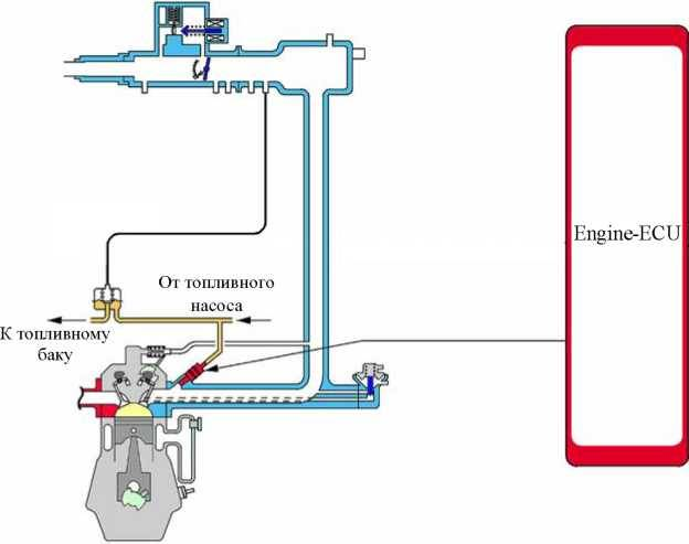 Двигатель mpi - модификации, плюсы и минусы |  автотопик | яндекс дзен