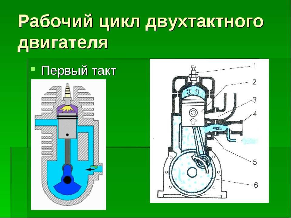 4 тактный двигатель: подробно разбираем устройство и принцип работы, а так же отличие от двухтактного
