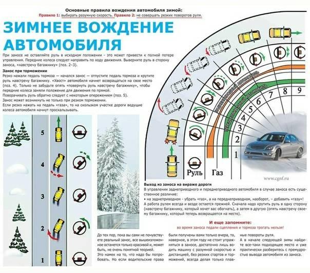 Полезные советы по эксплуатации автомобиля зимой