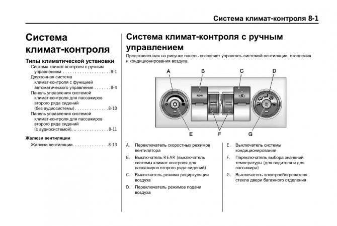 Рекомендации по использованию климатического контроля в автомобилях фольксваген