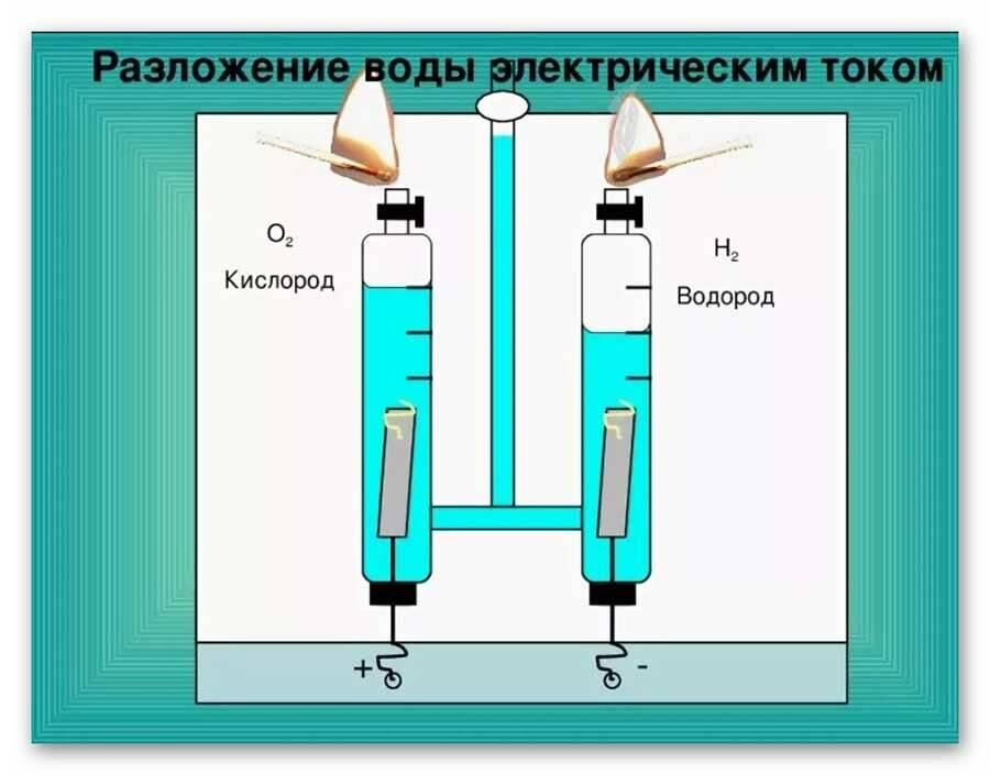 Раскоксовка двигателя водородом, все за и против, есть ли эффект от процедуры