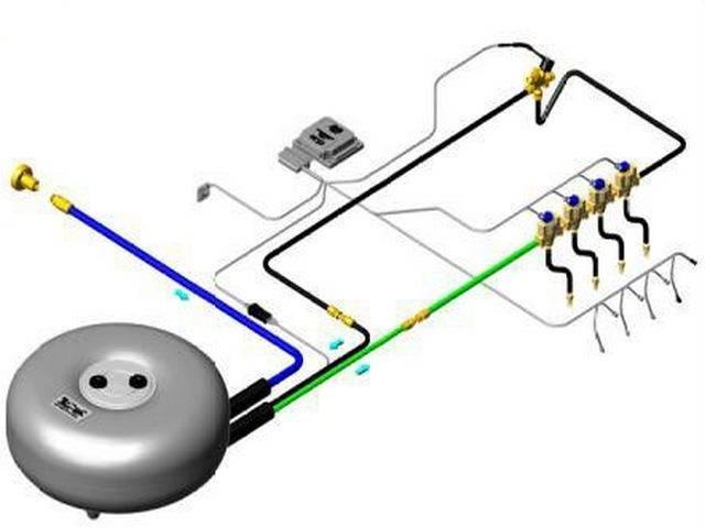 Гбо 5 поколения: устройство и особенности оборудования, принцип работы установки, основные плюсы и минусы, а также отличия от гбо-4