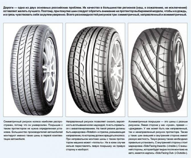 Особенности выбора рисунка протектора шин