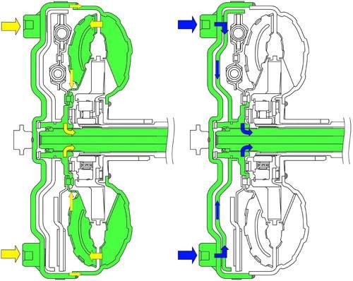О трансмиссии dsg (direct shift gearbox) на фольксваген