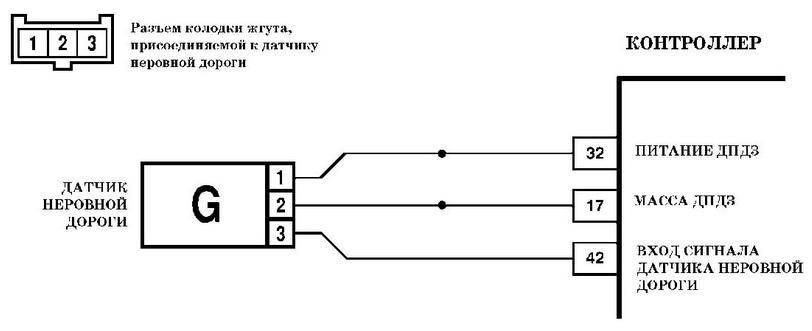 Неисправности датчика положения дроссельной заслонки (дпдз), проверка, замена