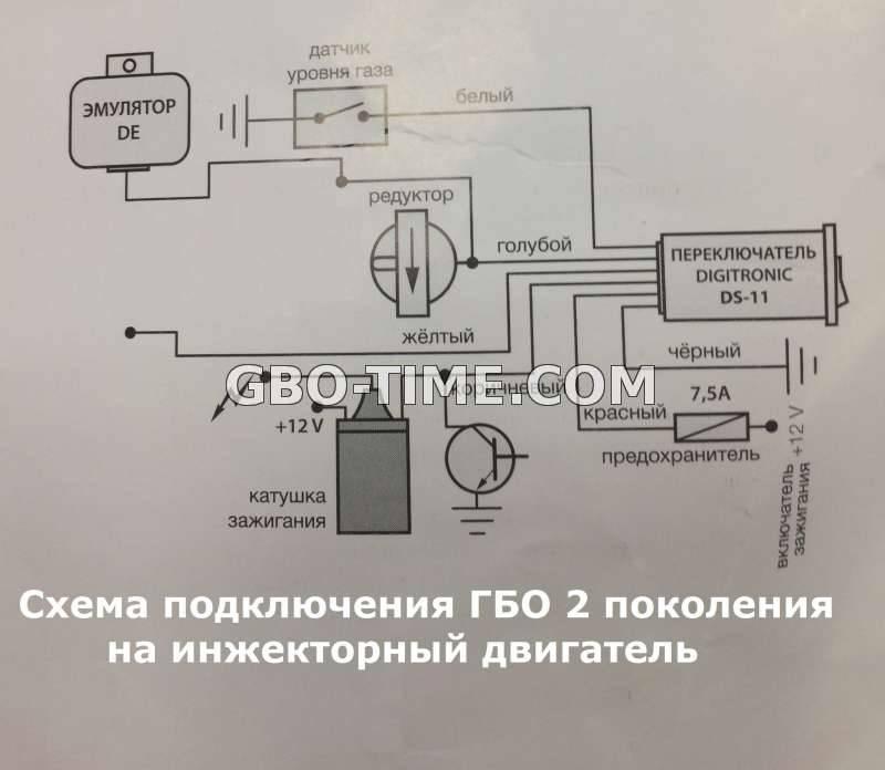 Газовое оборудование 2 поколения на инжекторных двигателях