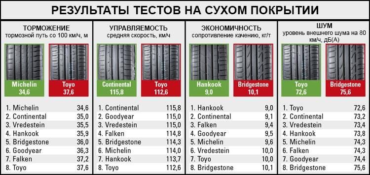 В чем измеряются автомобильные шины