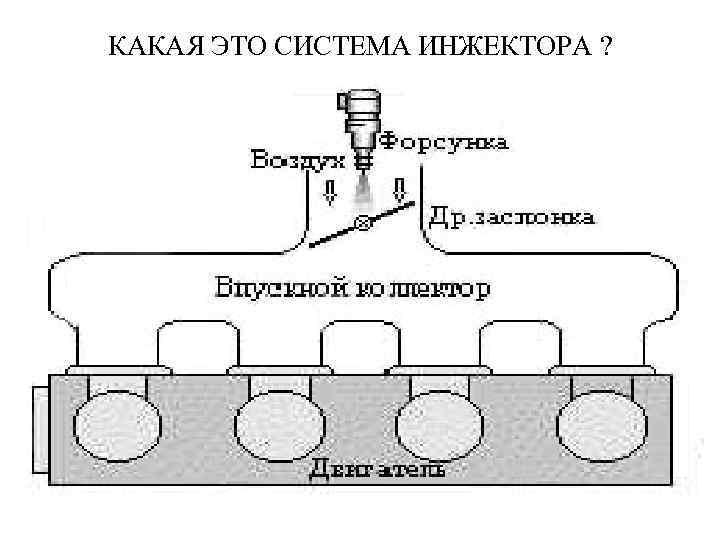 Что такое инжекторный двигатель, отличия от карбюраторного